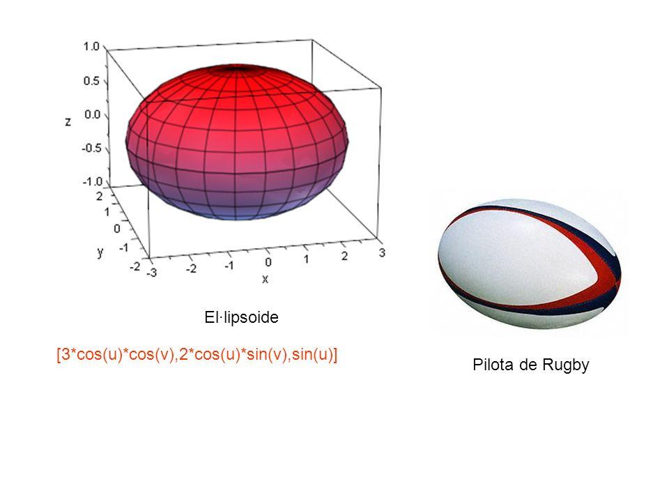 El·lipsoide [3*cos(u)*cos(v),2*cos(u)*sin(v),sin(u)] Pilota de Rugby